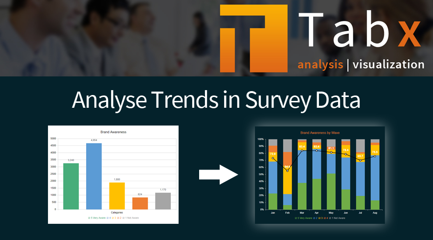 How to analyse trends in survey data