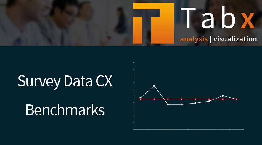 Benchmarks in CX Survey Data Analysis: Tabx Tips #2